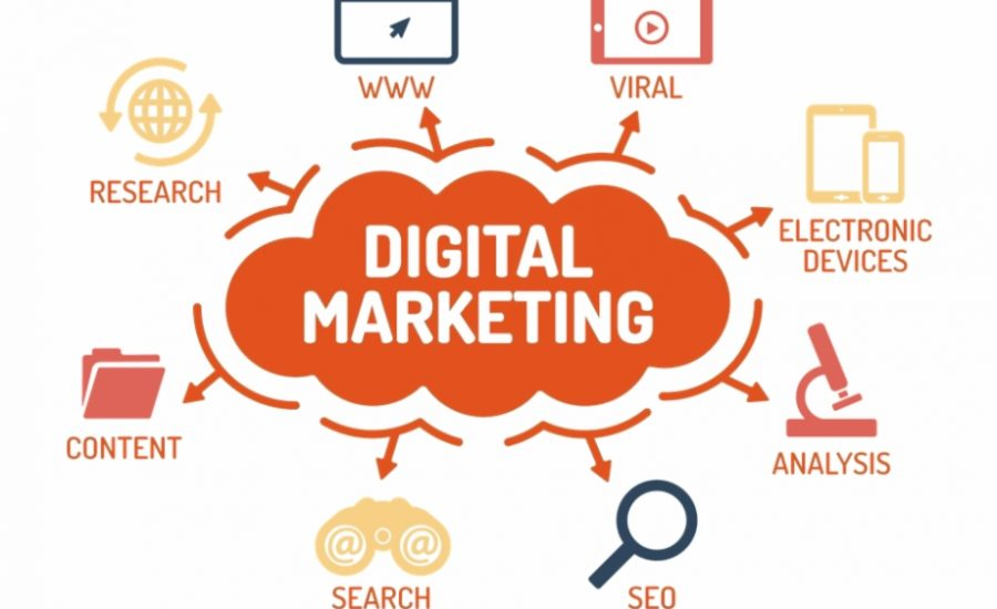 Pemasaran Lebih Unggul, Ini Kelebihan Digital Marketing ...